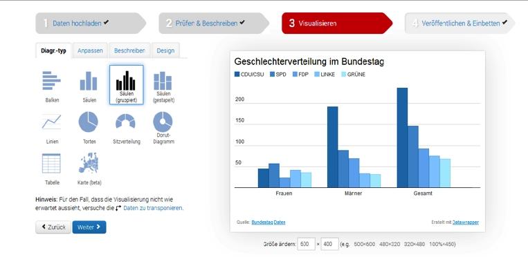 Innerhalb weniger Minuten lassen sich Daten mithilfe von Datawrapper visualisieren. Zum Ausprobieren stellt Datawrapper Datensätze zur Verfügung, auch ohne Anmeldung. Bild: Screenshot datawrapper.de